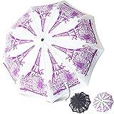 Windproof Travel Umbrella – Compact Folding Auto Open Close - Water Repellent Teflon Coating - Rain, Snow, Sun Protection - O