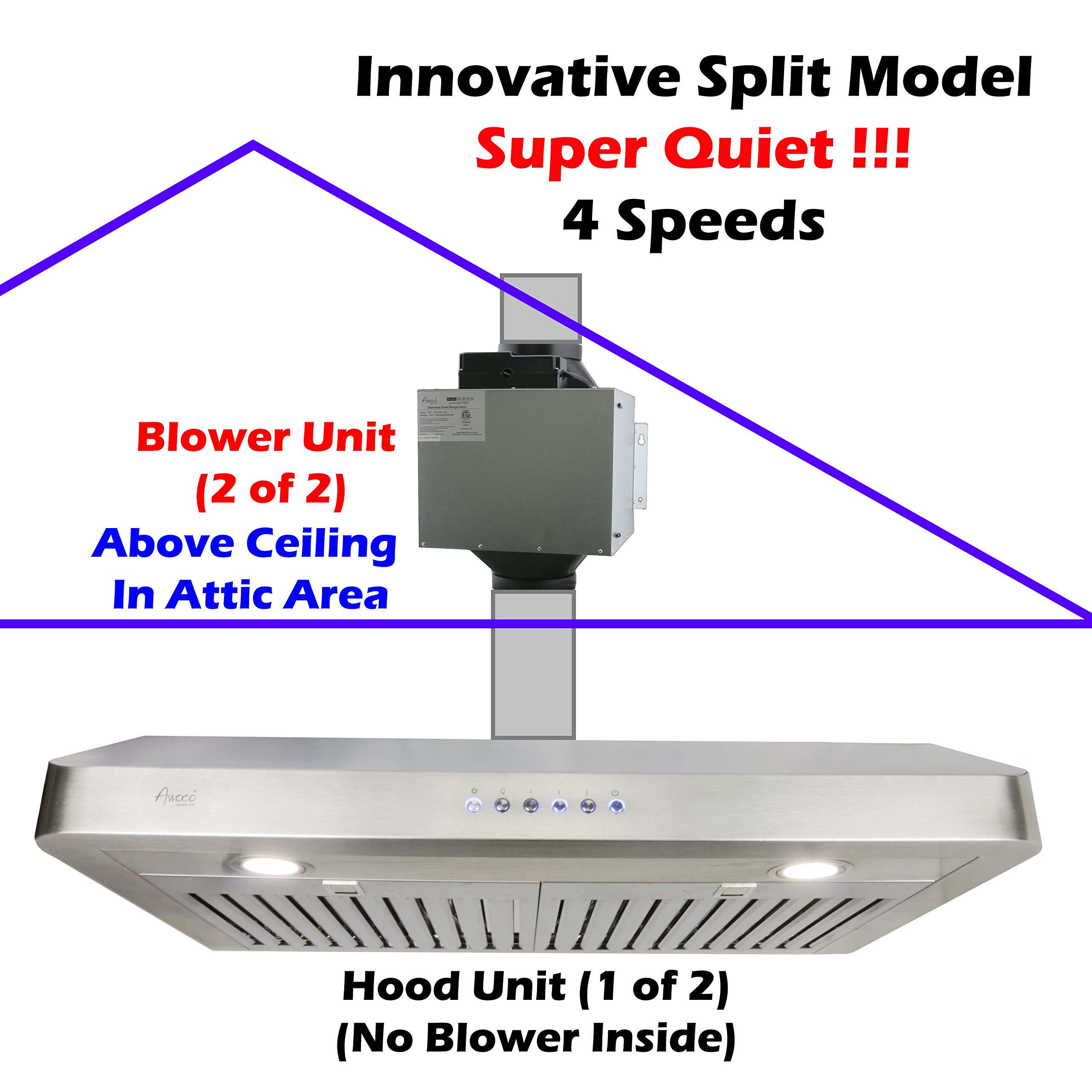 Awoco Split Super Quiet Range Hood Blower Unit Installed in Attic Work with 30'' or 36'' Hood Unit, 4 Speeds 900CFM, 6'' Round Vent In and Out (Blower Unit Only)