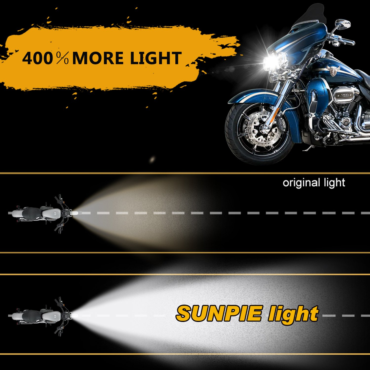 Motorcycle 7'' Daymaker LED Headlight for Harley Davidson Road King, Road Glide, Street Glide and Electra Glide,Ultra Limited with 4-1/2 LED Passing Lamps Fog Lights and Bracket Mounting Ring by SUNPIE (Image #6)