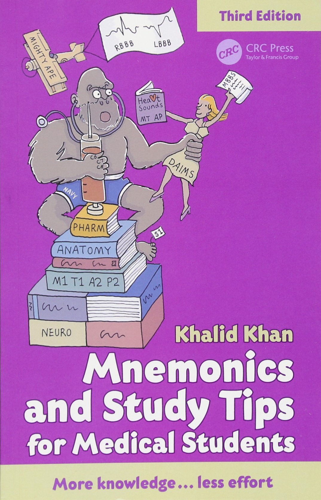 Mnemonics And Study Tips For Medical Students Amazon Khalid