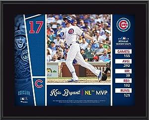 Kris Bryant Chicago Cubs 10.5
