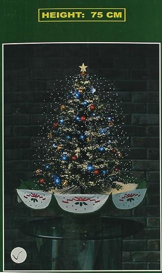 Schneiender Weihnachtsbaum.Schneiender Weihnachtsbaum Selbstschneiender Christbaum Grün 75cm