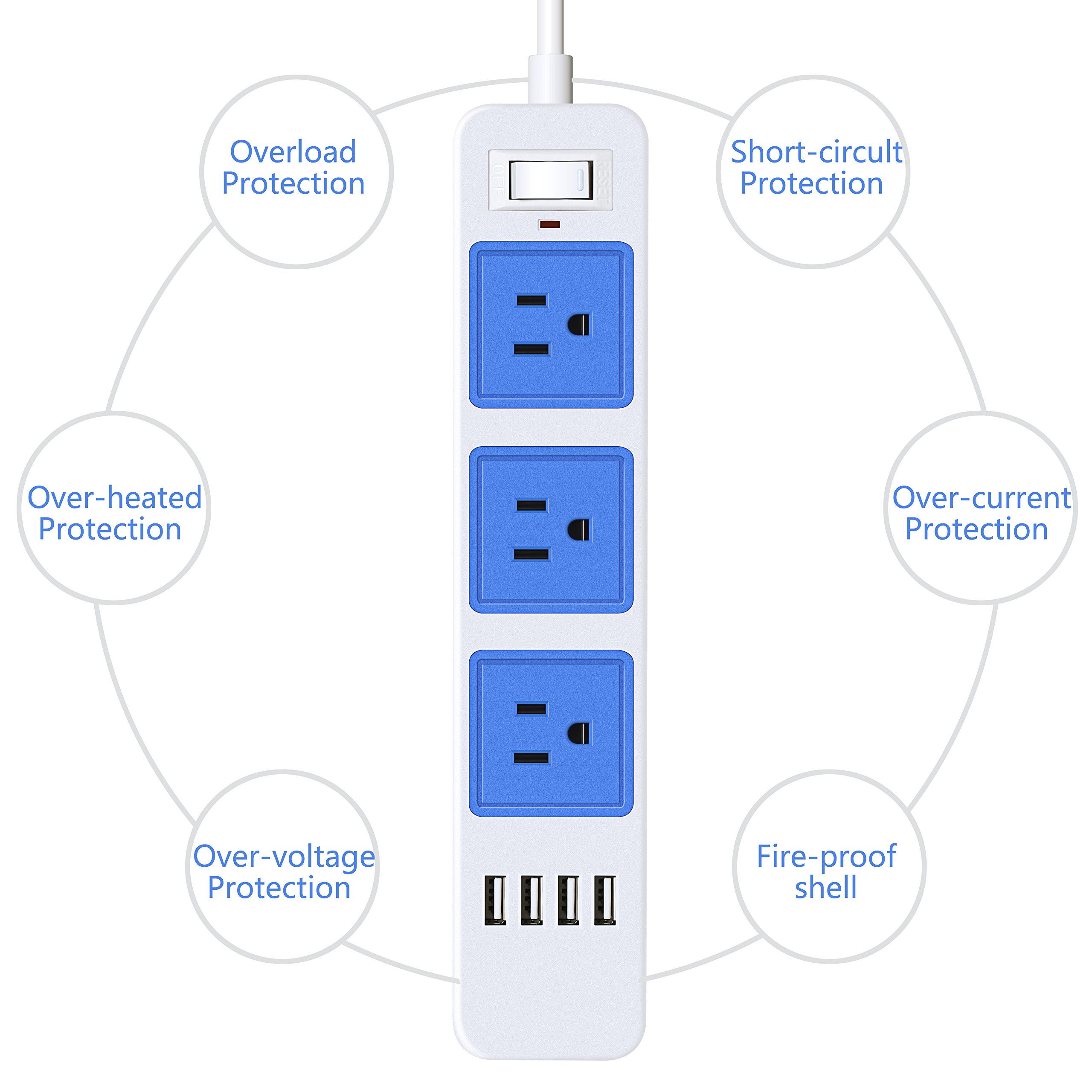 ZXpower USB Power Strip with 3 AC Outlets, 4 USB Charging Ports and 6.5Ft Cord for Home Office Travel (Blue) by ZXpower (Image #2)