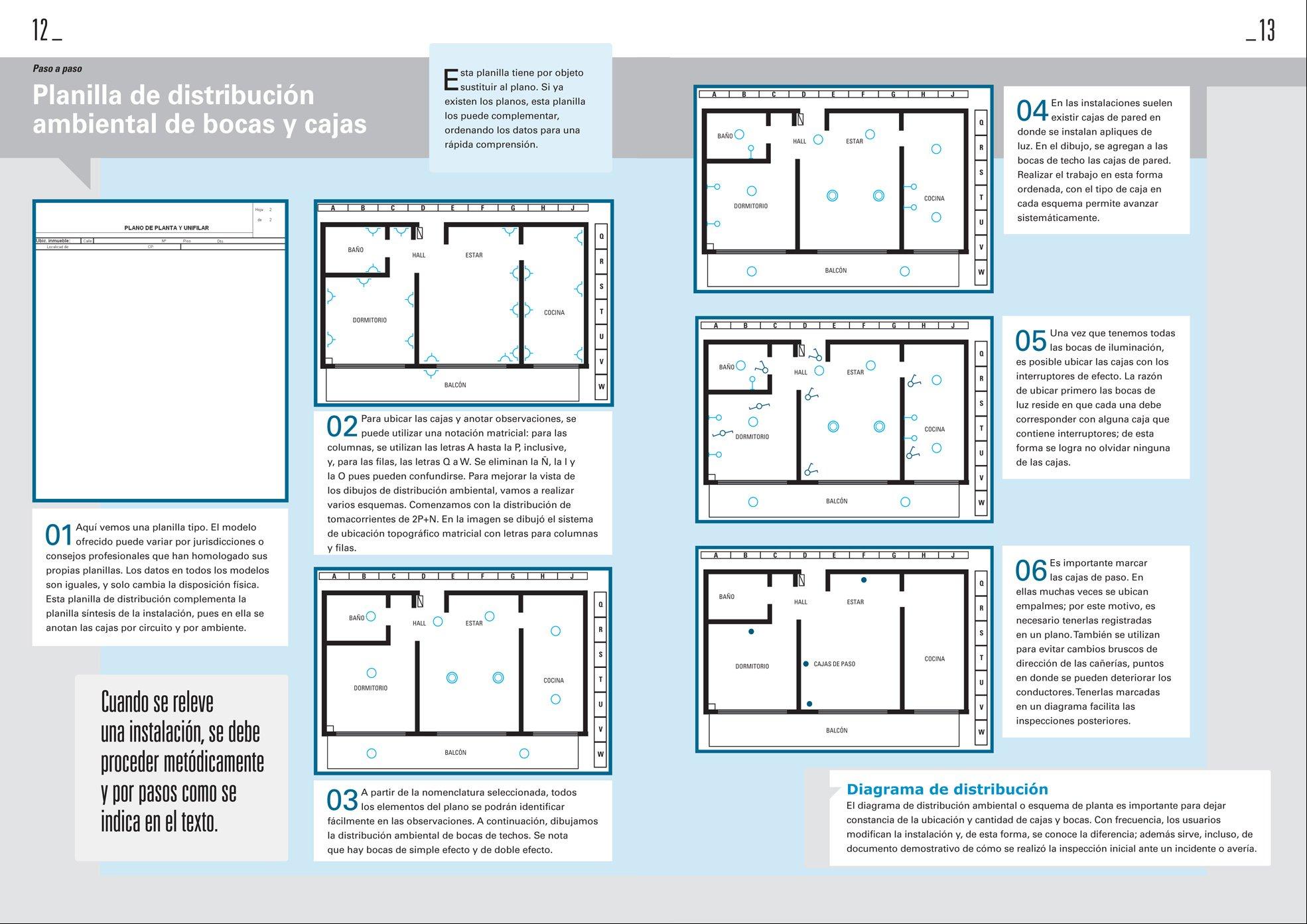 Electricidad - Técnico electricista - 2da. Edición (Spanish Edition): USERS Staff, USERS, Electricidad, Electricity, Español: 9789874651846: Amazon.com: ...