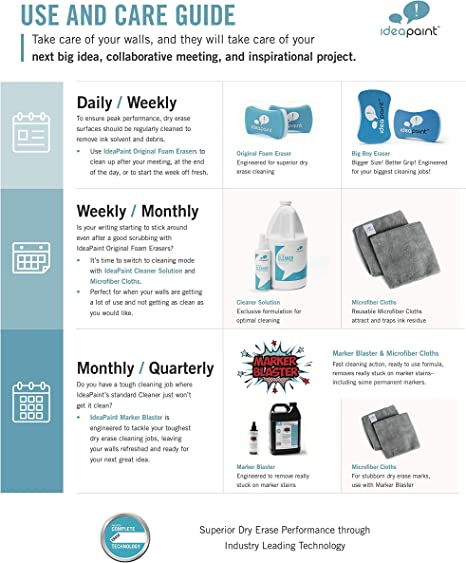 Amazon Com Ideapaint Clean Dry Erase Cleaner And Surface Restorer 8 Oz Spray Bottle Envrionmentally Friendly Safe Cucumber Scent Industrial Scientific