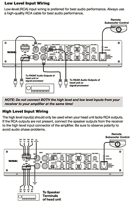81Brr9VwKPL._SY679_ ssl ev4 1000 evolution 1000 watts full range class a b 4 channel 2 high level input wiring diagram at reclaimingppi.co