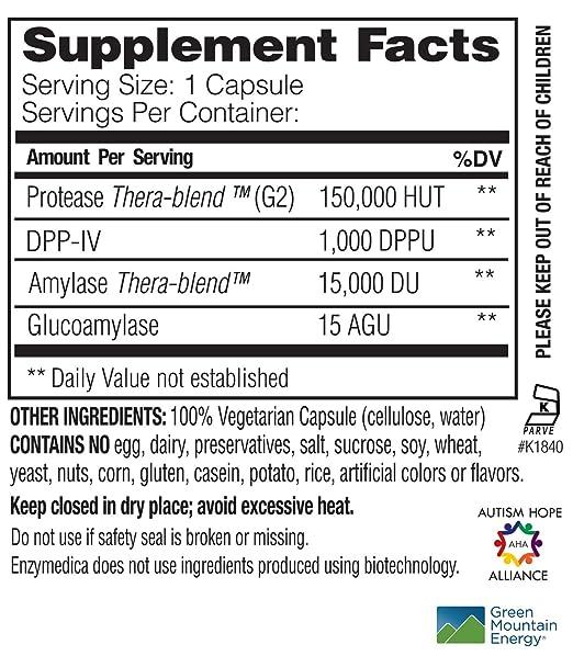 Amazon.com: Enzymedica – glutenease fuerza Extra, completo ...