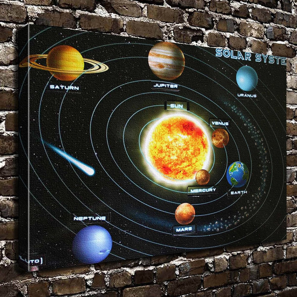 Romantic Simple COLORSFORU Humor Planets Educational Solar System Space Custom Canvas Print 20x16 Inch Framed Home Office Wall Decor Art Print Poster Ready To Hang
