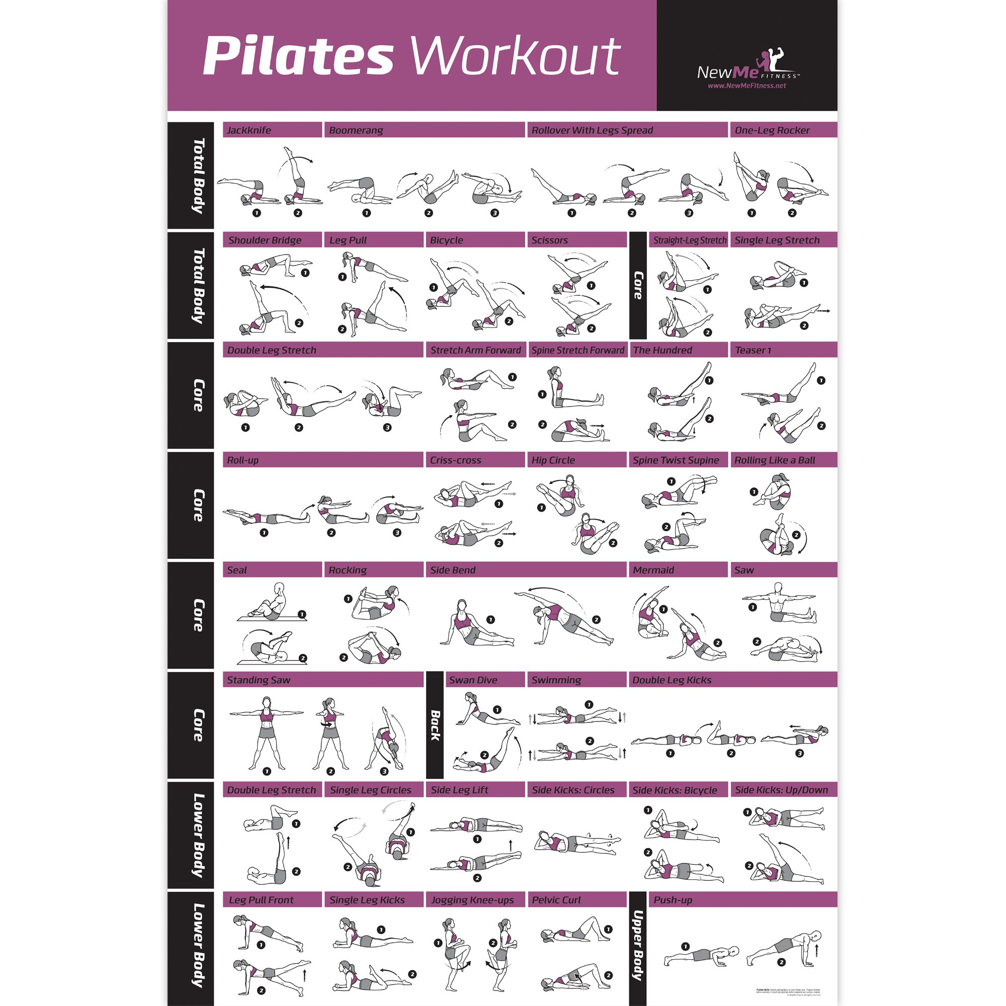 NewMe Fitness PILATES MAT EXERCISE SERIES POSTER – Easy to Follow Mat Sequence - Joseph Pilates Return to Life Exercises - 20'' x 30''