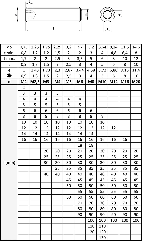 x10 M3x8 Gewindestifte Innensechskant Kegelkuppe Madenschrauben Edelstahl A2 DIN 913