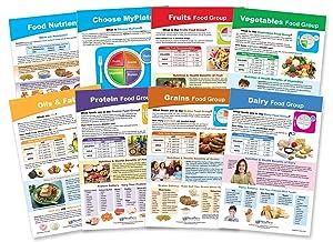 My Plate - Food & Nutrition Bulletin Board Chart Set - Grades 5-9 - Set of 8