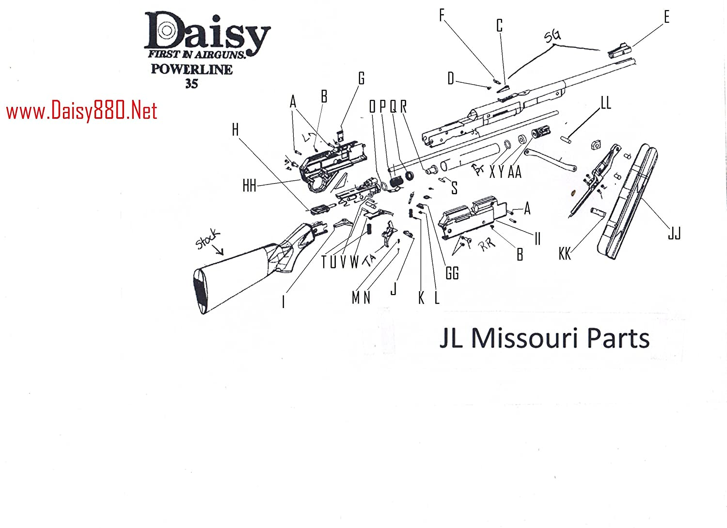 daisy powerline 880 parts diagram