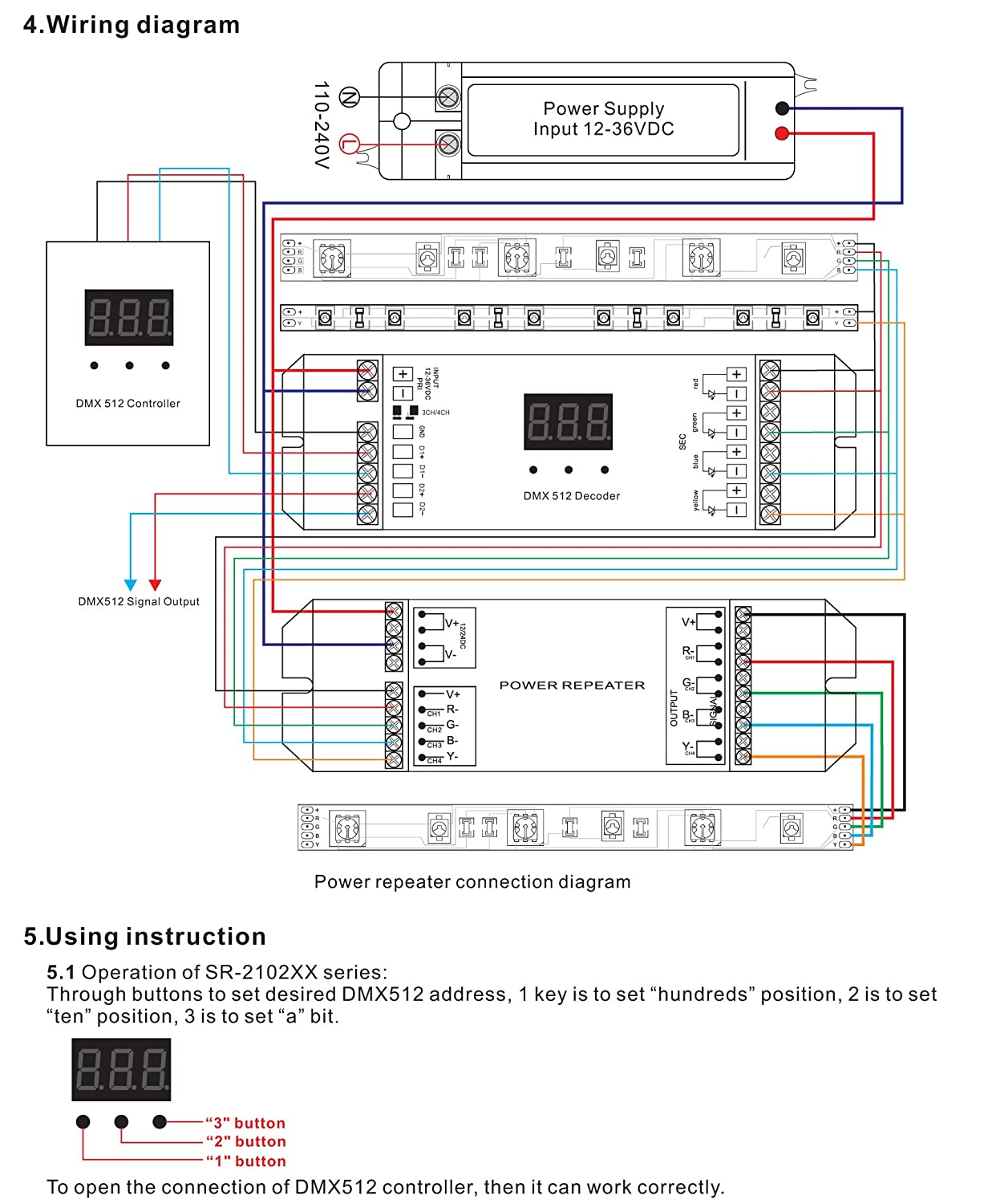 Old Fashioned Dmx Wiring Diagram Embellishment - Electrical System ...