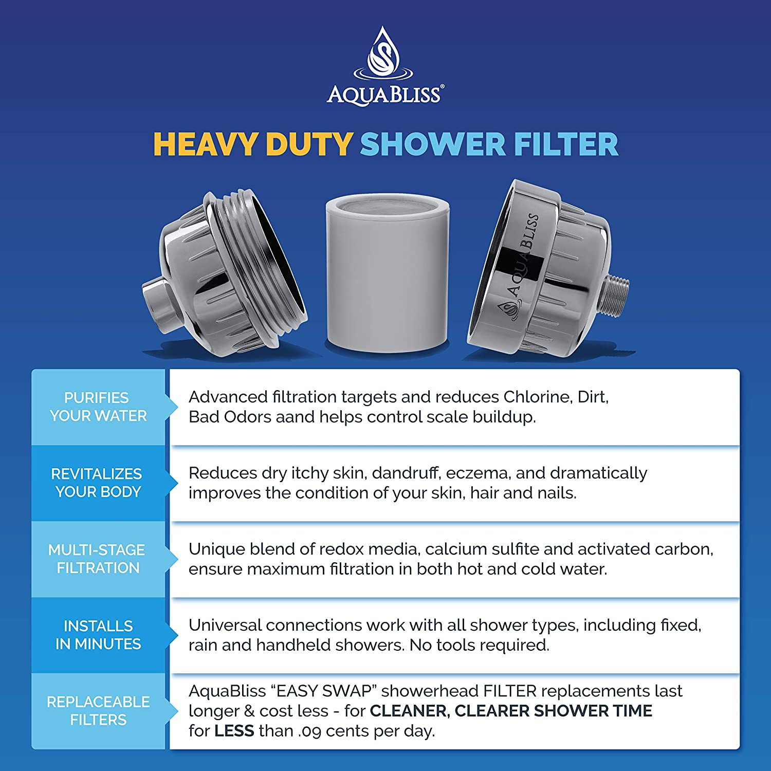 AquaBliss SF220 Shower Filter specs