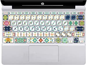 SANFORIN Silicon Keyboard Cover Skin for HP Chromebook 11 x360 11.6