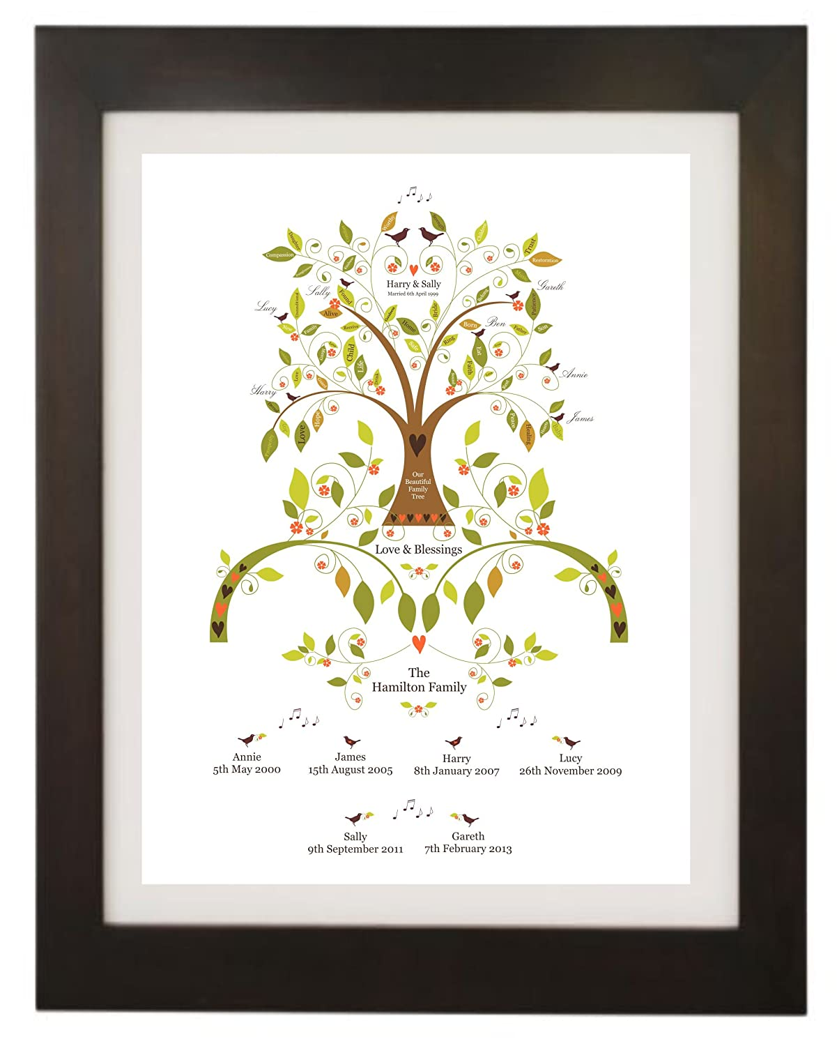 Personalised Family Tree Print Any Name Art Print Gift Wall Word Art A4 Size