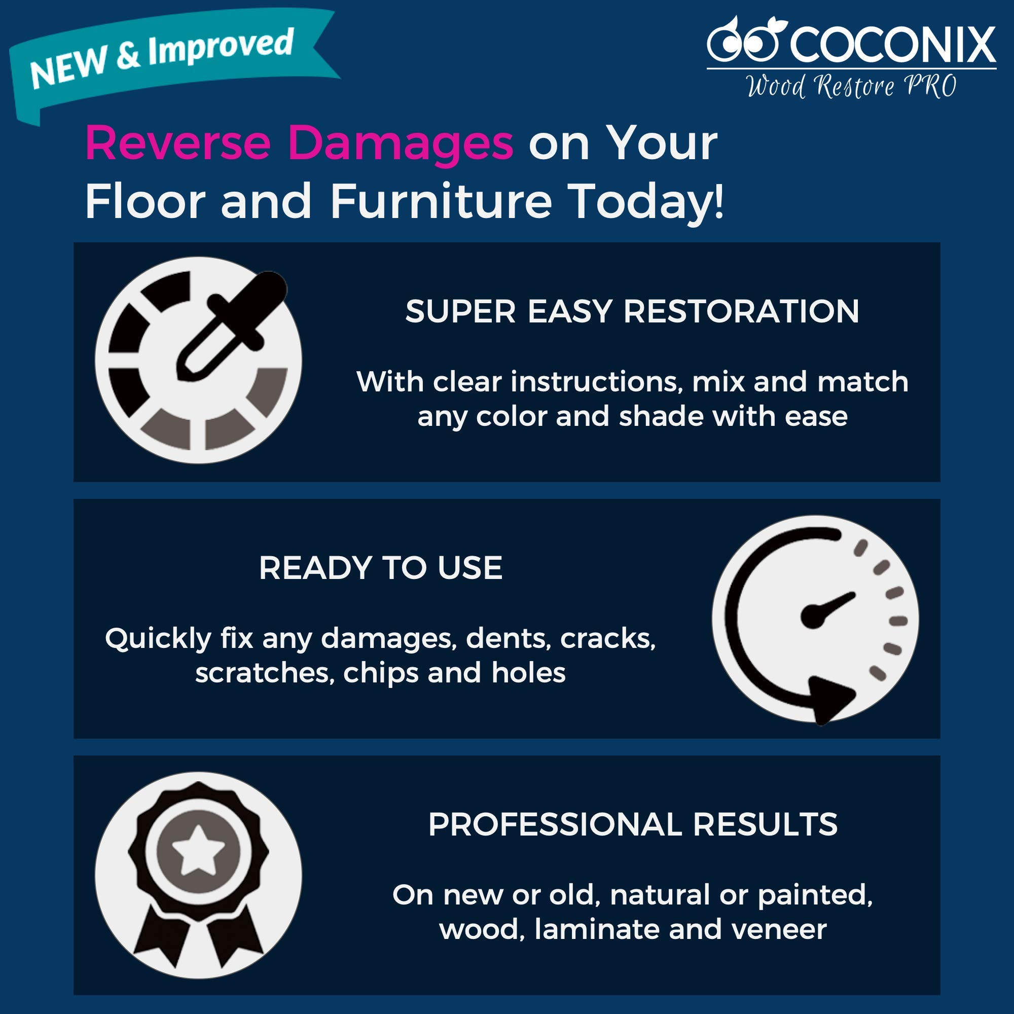 Coconix Wood Restore PRO - Professional Floor & Furniture Repair Kit by Coconix (Image #5)