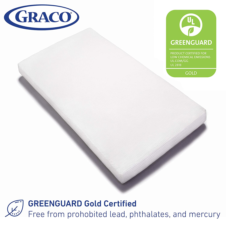 Graco Premium Foam Baby Crib Mattress