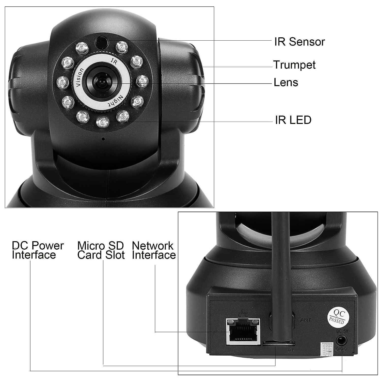 Wireless Coocheer Cámara de Vigilancia IP, 720P: Amazon.es: Bricolaje y herramientas