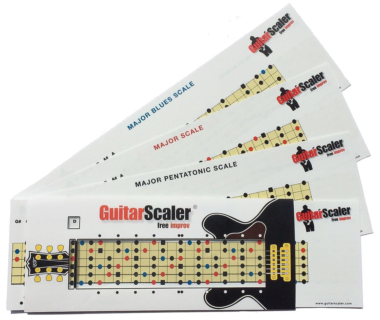 Método DE guitarra: solos, impros, escalas: Amazon.es ...