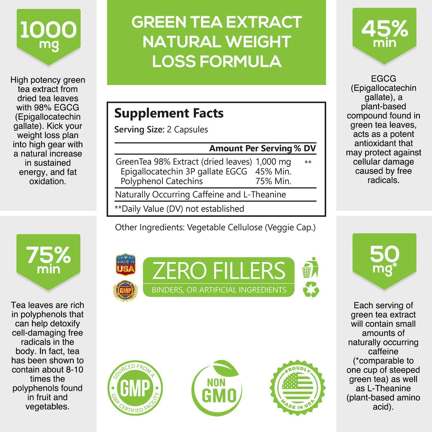 Green Tea Extract 98% Standardized EGCG for Weight Loss 1000mg - Boost Metabolism for Healthy Heart - Antioxidants & Polyphenols - Gentle Caffeine, Fat Burner Pills, Made in USA - 60 Capsules