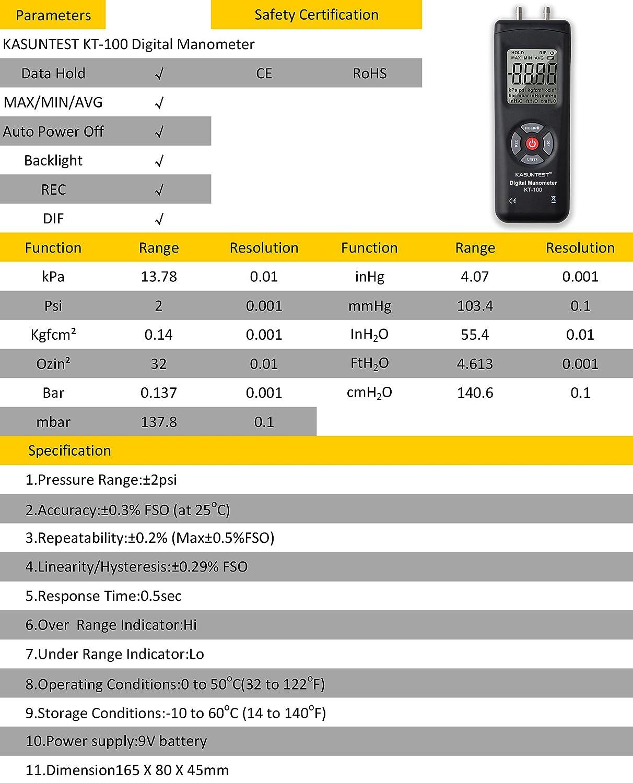 KASUNTEST Dual Input Digital Manometer Air Pressure Meter Gas Pressure Tester//w 11 Units