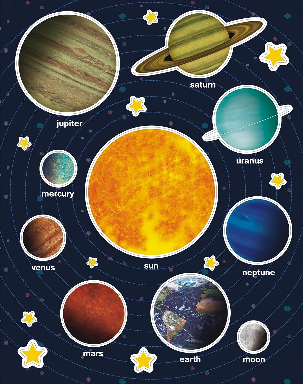 APLI Kids - Bolsa de gomets sistema solar, 12 hojas adhesivo removible 15174