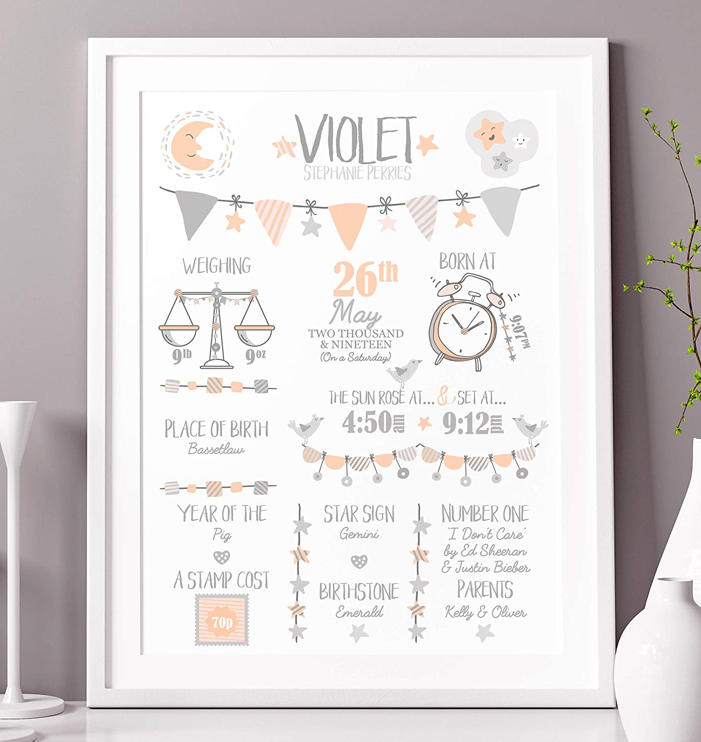 The Whistling Wren Bespoke Christening or Baptism Present Personalised Birth Print for Baby Boy Turquoise /& Yellow, Framed with Mount - White Frame New Baby Gift Birth Details Stats Picture