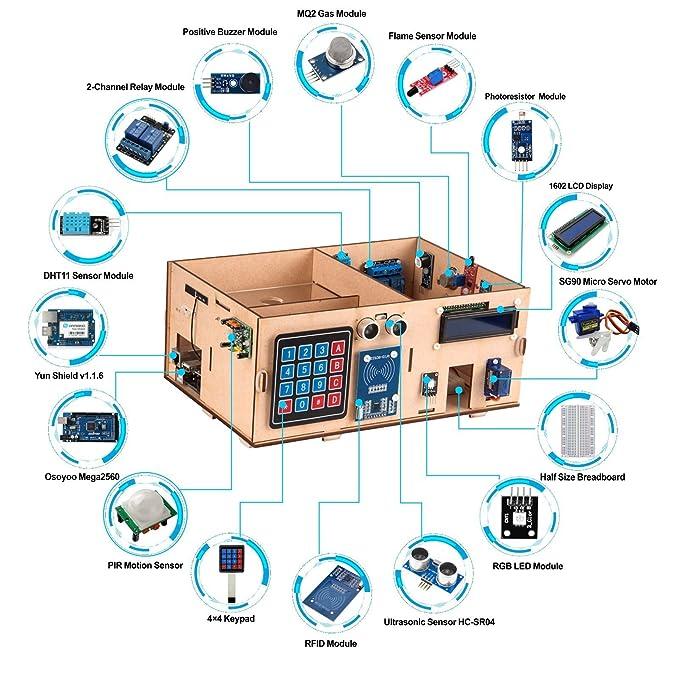 Buy OSOYOO Yun IoT Smart Home Kit for Arduino, Mega 2560 R3