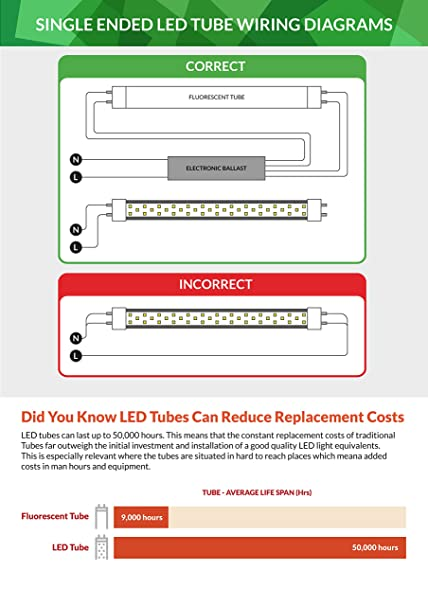 led fluorescent tube wiring diagram led image brite source led t8 fluorescent tube replacement 6000k daylight on led fluorescent tube wiring diagram