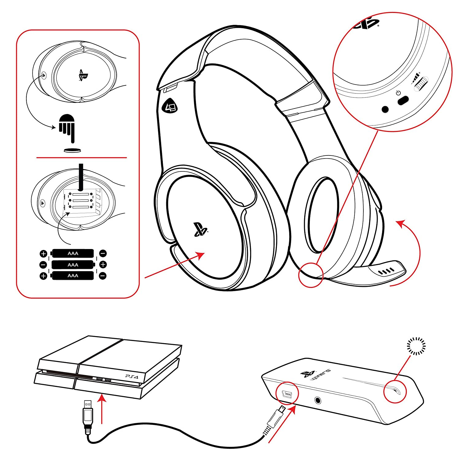 officially licensed ps3 ps4 rf 01 wireless stereo gaming headset PS4 Slim Diagram officially licensed ps3 ps4 rf 01 wireless stereo gaming headset amazon co uk pc video games