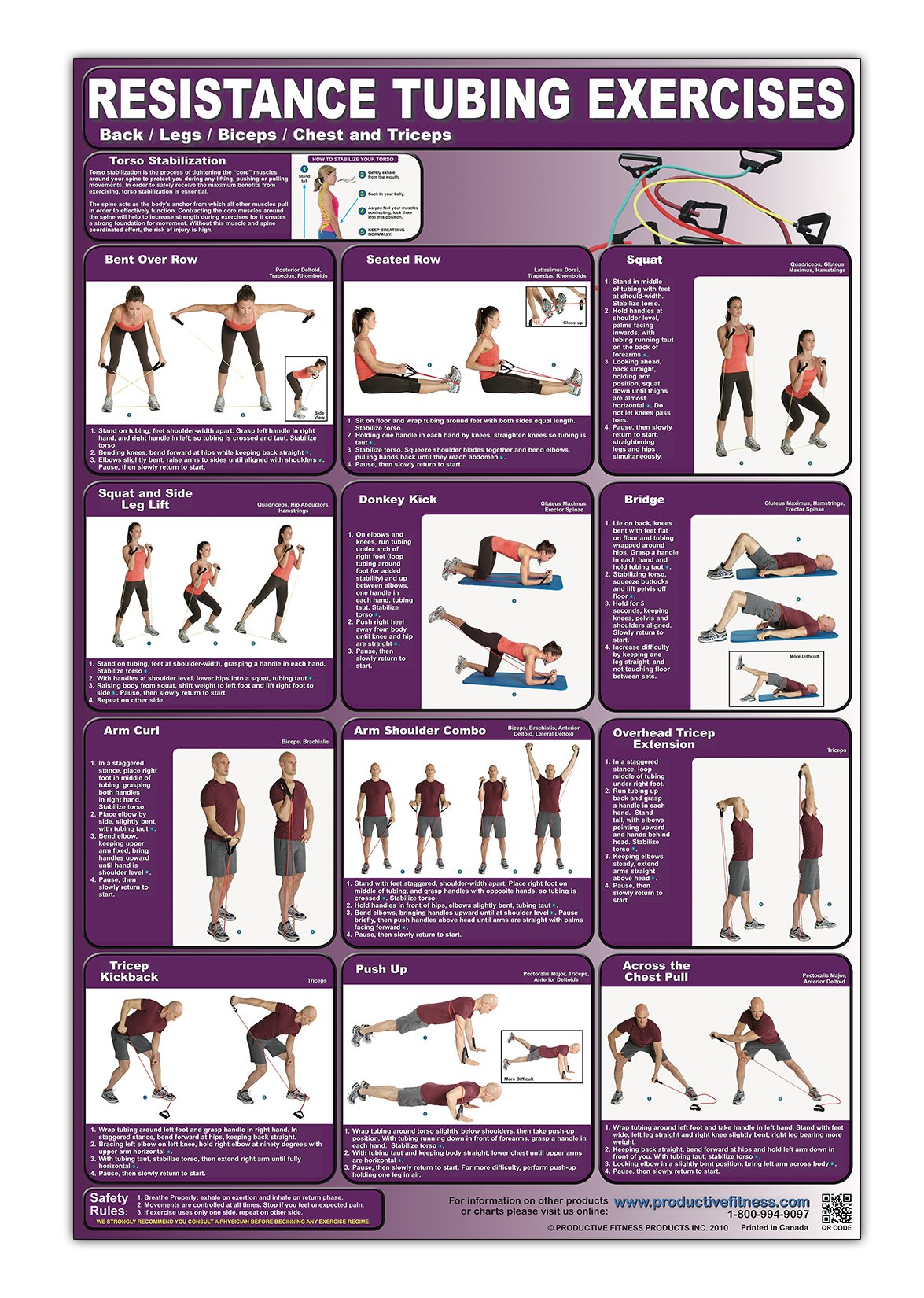 Resistance Tubing Exercises Poster Chart Back Legs Biceps Chest