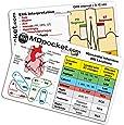 Rapid ID - EKG & Myocardial Infarction (Horizontal)