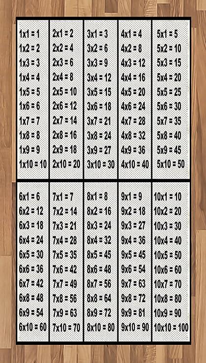 Amazon com: Lunarable Mathematics Classroom Area Rug, School