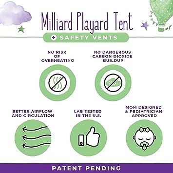 Milliard Darkening Playard Pack N Play