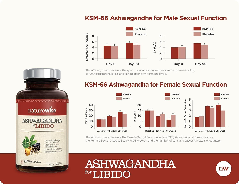 Amazon Com Naturewise Ashwagandha For Libido Ksm 66 Organic