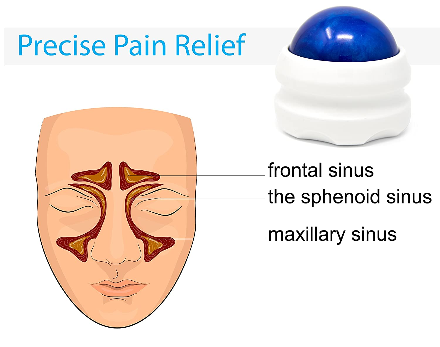 Sinus & Migraine Massager – Face, Head, Neck Massage Tool for Sinus,  Migraine, and Tension