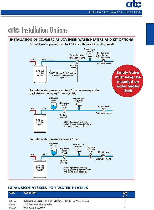 10L 2kW Under sink Water Heater by ATC - 3 sinks: Amazon.co.uk: DIY ...
