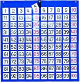 Amazon Price History for:Carson-Dellosa Publishing CD-5604 Hundreds Pocket Chart with 100 Number Cards