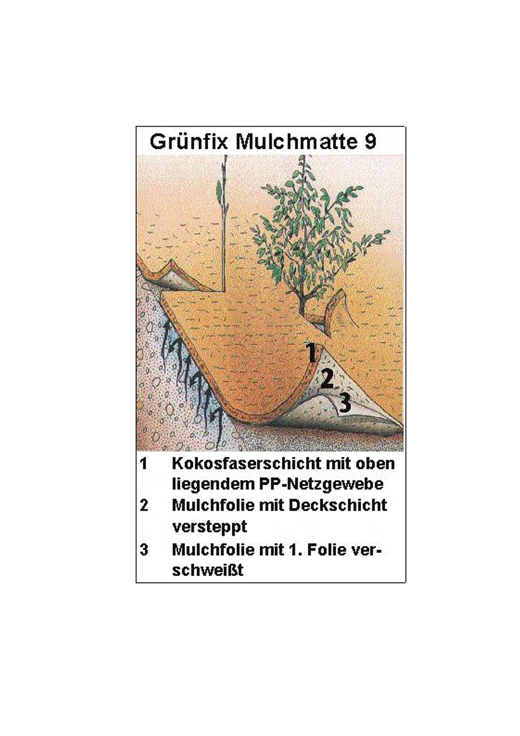 Classic Line Create Living Greens Kokosgarn Kokosseil ca 80m Gesamtl/änge Baumanbinder