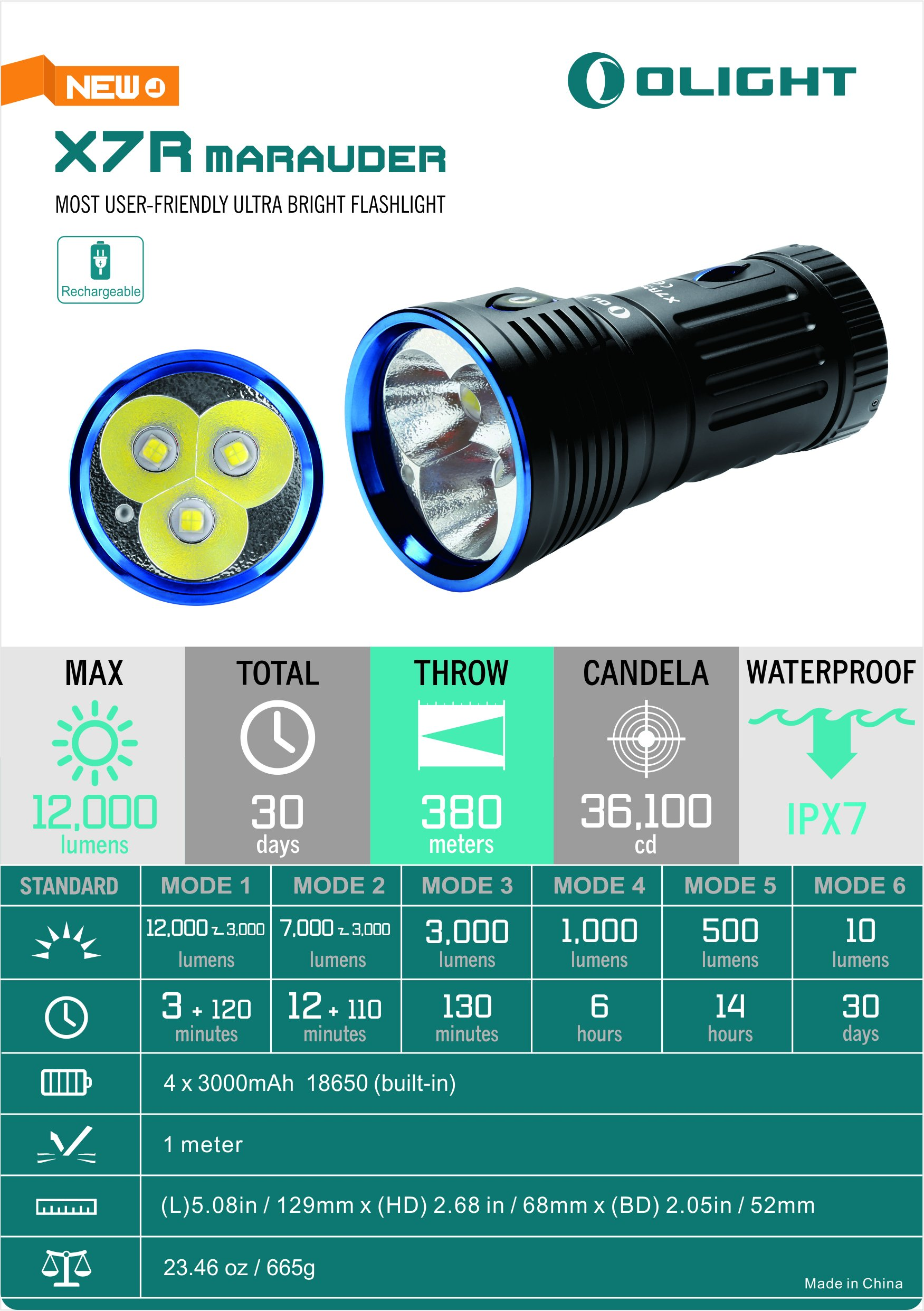 Olight X7R Marauder 12000 Lumens CREE XHP 70 LED USB Rechargeable Flashlight for Camping,Hunting,Searching,with 4 X 18650 Rechargeable Batteries (Built-in) and SKYBEN Accessory by SKYBEN (Image #8)