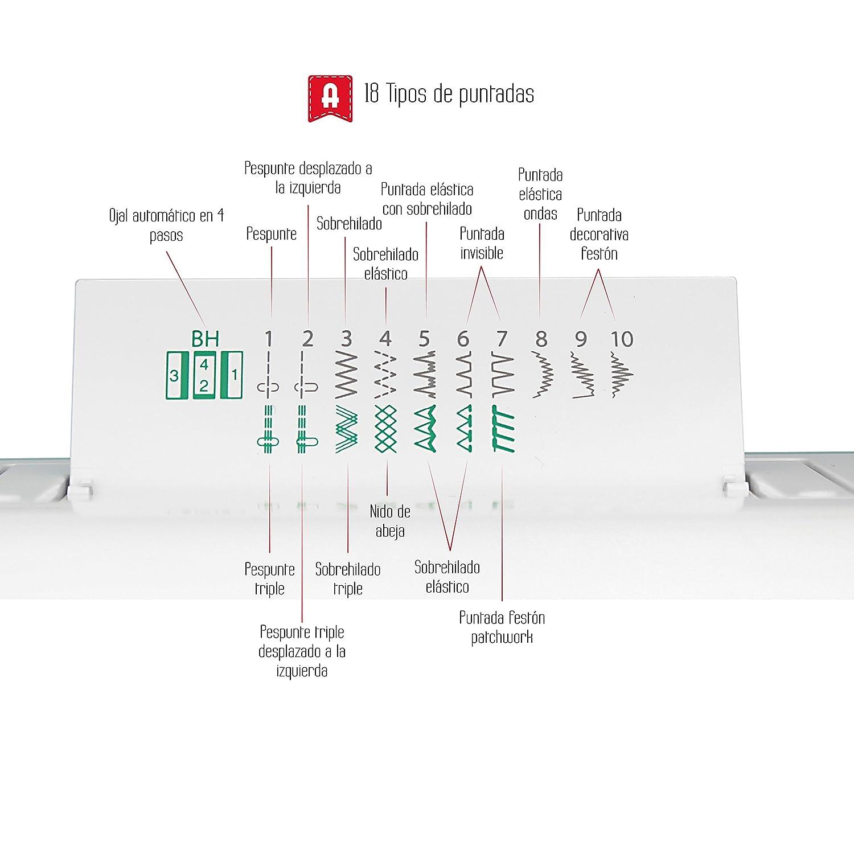 Alfa NEXT 30 Spring - Máquina de coser con 18 puntadas, color verde ...