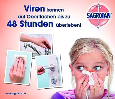 Sagrotan 消毒杀菌清洁系列
