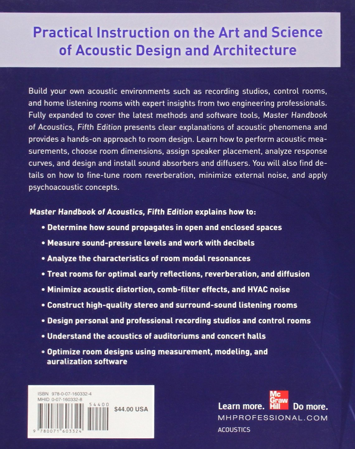 The Master Handbook Of Acoustics Pdf