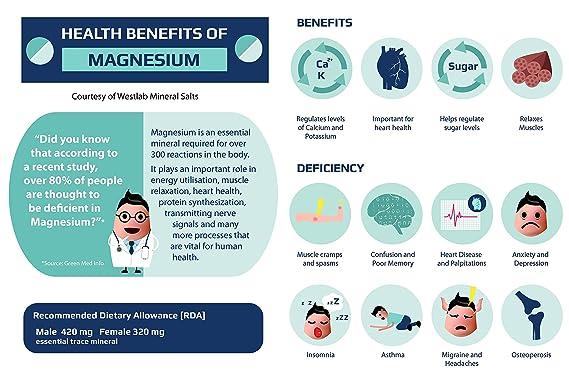 Mejoras Sales Epsom Puras - Magnesio Natural 99% - bolsa 10 kg ○ Eliminar las toxinas y metales pesados ○ Reducir el estres ○ Anti inflamación ...