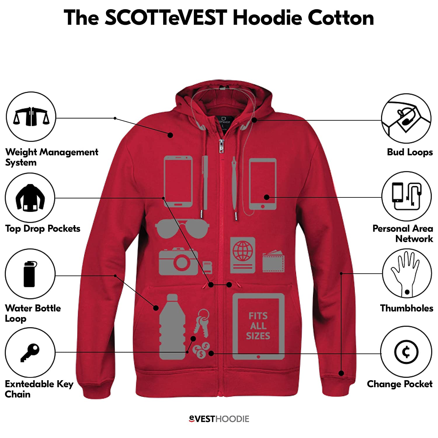 365d6456 Amazon.com: SCOTTeVEST Hoodie Cotton - Sweatshirts for Men with Pockets -  Travel Clothing: Clothing