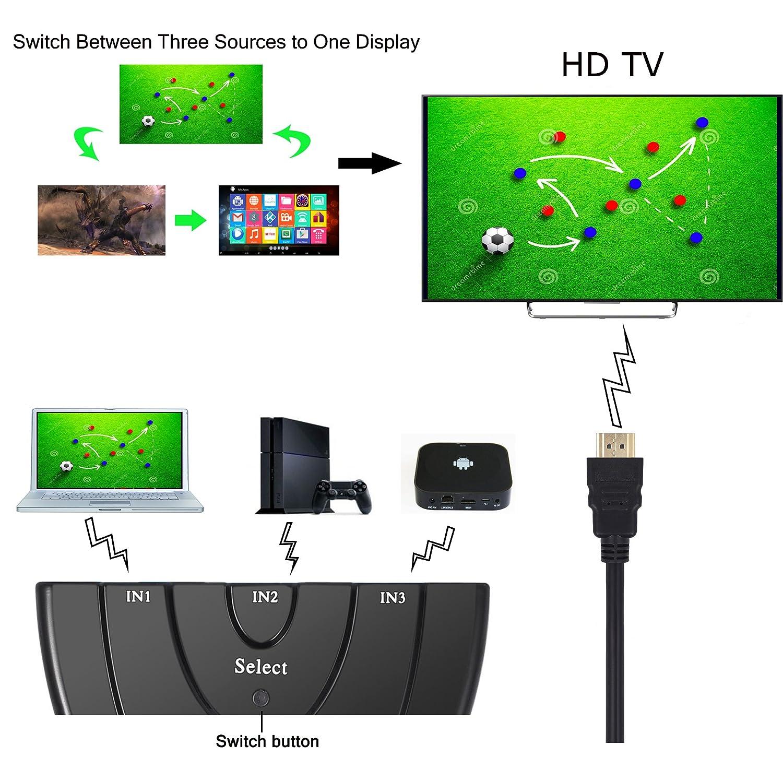 Support 3D & Full HD 1080P for HDTV 3 Port HDMI Switch Splitter ...
