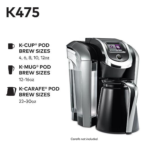 Keurig K475 Review
