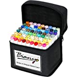 Bianyo Classic Series Alcohol-Based Dual Tip Art Markers(Set of 72,Travel Case with a Designable Card)