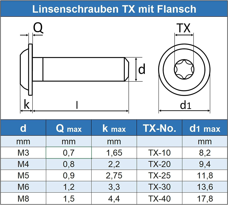 rostfrei - ISO 7380 Linsenkopf Schrauben mit Flachkopf 5 St/ück Eisenwaren2000 Gewindeschrauben Edelstahl A2 V2A M8 x 80 mm Linsenkopfschrauben mit Innensechsrund TX